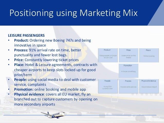 ryanair target market How was april we carried over on time ryanair operates over 600,000 flights a year and 88% of those flights arrived on time in the last 12 months.