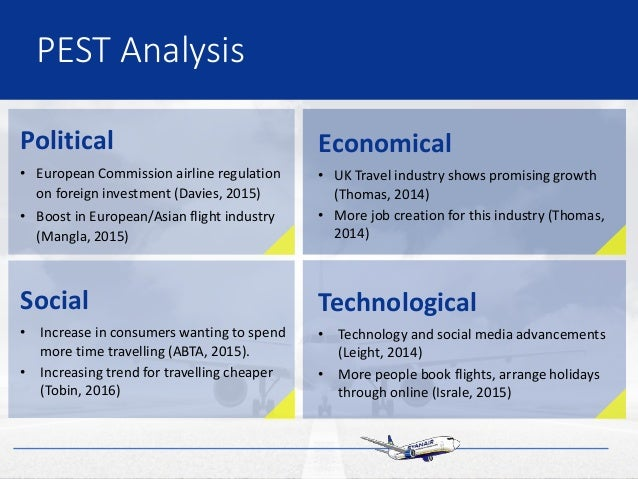 Ryanair – Economic Analysis Paper