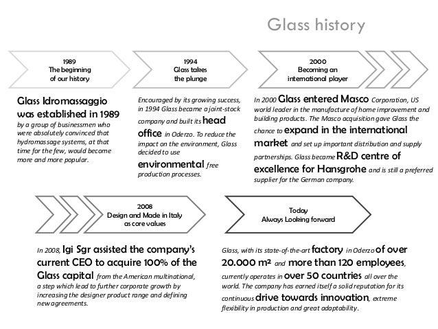 Company Profile Glass 1989 Slide 3