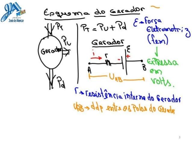 3º2_Geradores elétricos-09-05 Slide 3