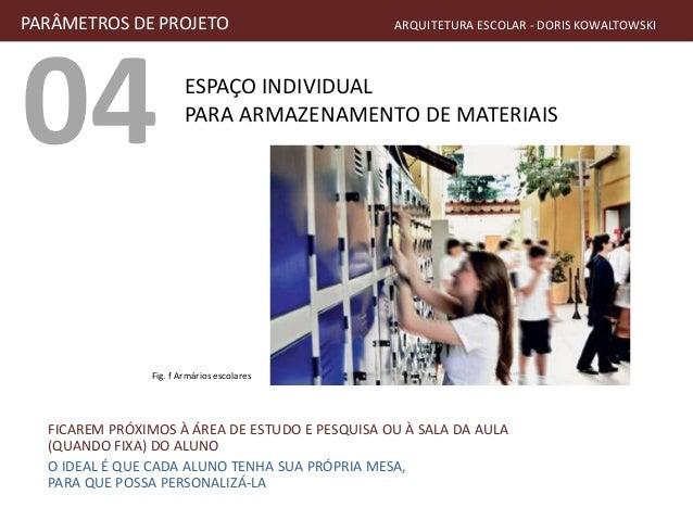 04 ESPAÇO INDIVIDUAL PARA ARMAZENAMENTO DE MATERIAIS PARÂMETROS DE PROJETO ARQUITETURA ESCOLAR - DORIS KOWALTOWSKI FICAREM...