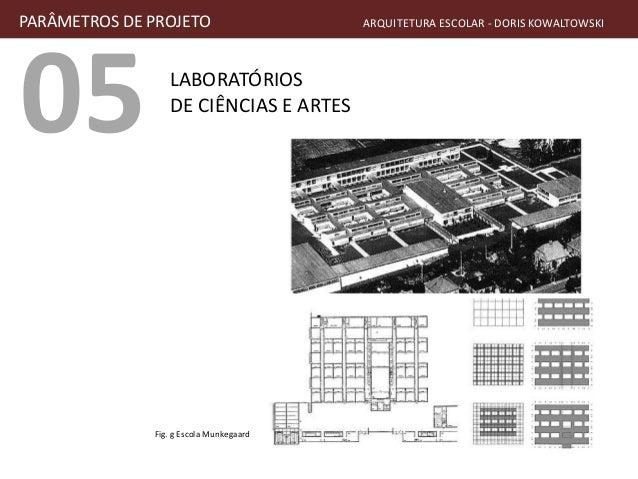 05 LABORATÓRIOS DE CIÊNCIAS E ARTES PARÂMETROS DE PROJETO ARQUITETURA ESCOLAR - DORIS KOWALTOWSKI Fig. g Escola Munkegaard
