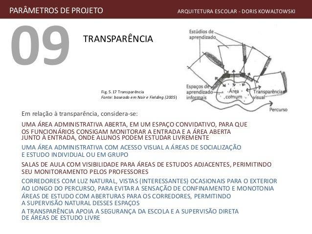 09 TRANSPARÊNCIA PARÂMETROS DE PROJETO ARQUITETURA ESCOLAR - DORIS KOWALTOWSKI UMA ÁREA ADMINISTRATIVA ABERTA, EM UM ESPAÇ...