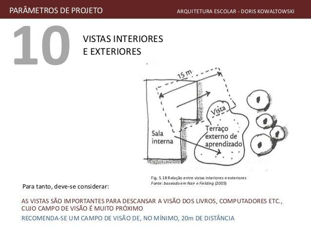 10 VISTAS INTERIORES E EXTERIORES PARÂMETROS DE PROJETO ARQUITETURA ESCOLAR - DORIS KOWALTOWSKI AS VISTAS SÃO IMPORTANTES ...