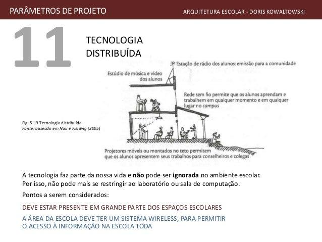11 TECNOLOGIA DISTRIBUÍDA PARÂMETROS DE PROJETO ARQUITETURA ESCOLAR - DORIS KOWALTOWSKI DEVE ESTAR PRESENTE EM GRANDE PART...