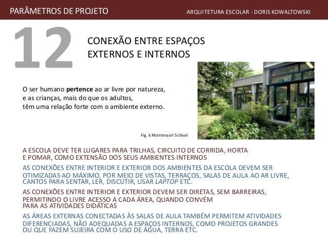 12 CONEXÃO ENTRE ESPAÇOS EXTERNOS E INTERNOS PARÂMETROS DE PROJETO ARQUITETURA ESCOLAR - DORIS KOWALTOWSKI A ESCOLA DEVE T...
