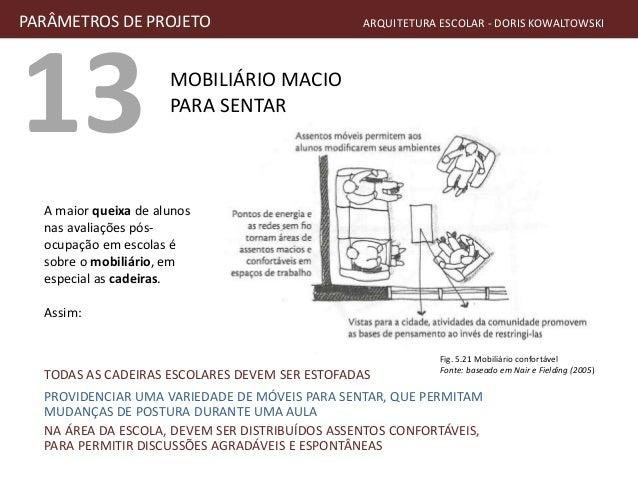 13 MOBILIÁRIO MACIO PARA SENTAR PARÂMETROS DE PROJETO ARQUITETURA ESCOLAR - DORIS KOWALTOWSKI TODAS AS CADEIRAS ESCOLARES ...