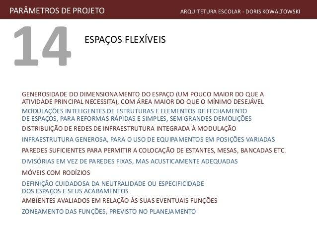 14 ESPAÇOS FLEXÍVEIS PARÂMETROS DE PROJETO ARQUITETURA ESCOLAR - DORIS KOWALTOWSKI GENEROSIDADE DO DIMENSIONAMENTO DO ESPA...