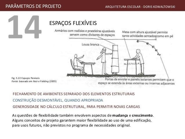 14 ESPAÇOS FLEXÍVEIS PARÂMETROS DE PROJETO ARQUITETURA ESCOLAR - DORIS KOWALTOWSKI FECHAMENTO DE AMBIENTES SEPARADO DOS EL...