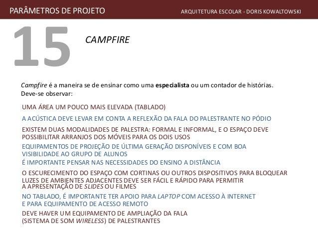 15 CAMPFIRE PARÂMETROS DE PROJETO ARQUITETURA ESCOLAR - DORIS KOWALTOWSKI UMA ÁREA UM POUCO MAIS ELEVADA (TABLADO) A ACÚST...