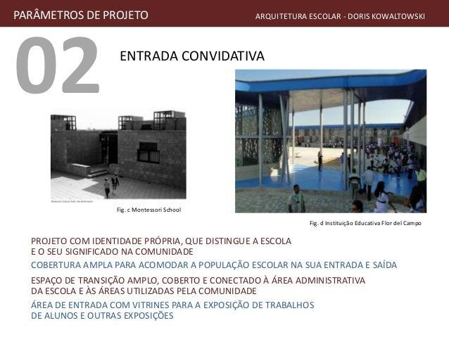02 ENTRADA CONVIDATIVA PARÂMETROS DE PROJETO ARQUITETURA ESCOLAR - DORIS KOWALTOWSKI PROJETO COM IDENTIDADE PRÓPRIA, QUE D...
