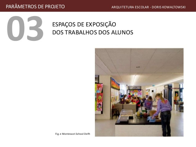03 ESPAÇOS DE EXPOSIÇÃO DOS TRABALHOS DOS ALUNOS PARÂMETROS DE PROJETO ARQUITETURA ESCOLAR - DORIS KOWALTOWSKI Fig. e Mont...