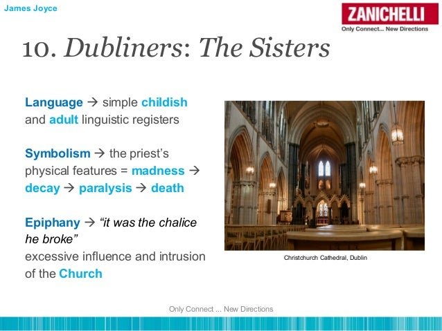 the sisters by james joyce analysis