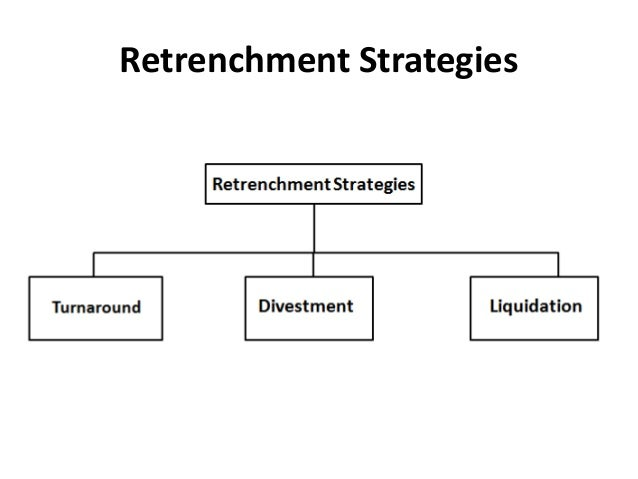 retrenchment strategy Employers must consider alternatives to retrenchment employers must consult all the relevant parties when considering worker retrenchment if retrenchment is unavoidable, fair procedures must be followed.