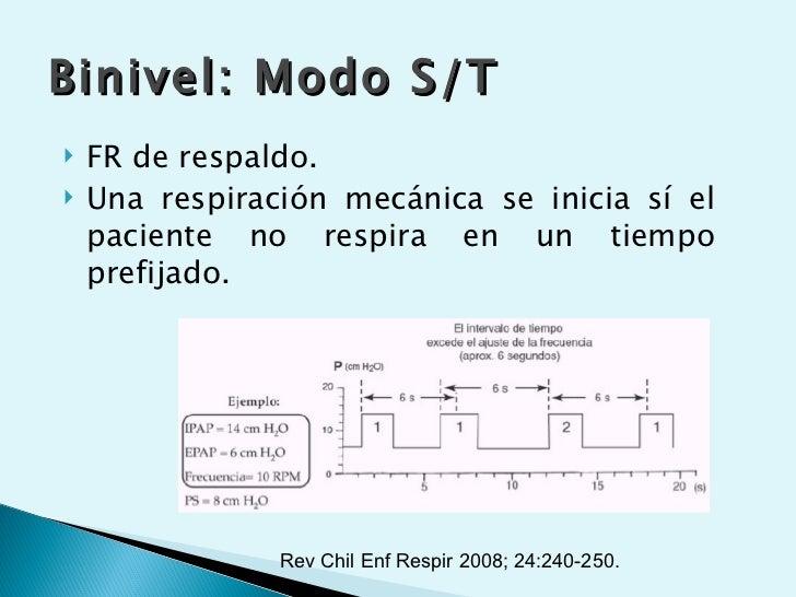 Binivel: Modo S/T   FR de respaldo.   Una respiración mecánica se inicia sí el    paciente no respira en un tiempo    pr...