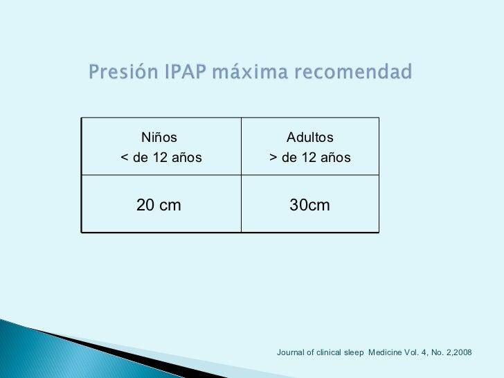Niños          Adultos< de 12 años   > de 12 años  20 cm            30cm                Journal of clinical sleep Medicine...