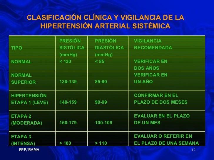 33 FisiopatologíA De La HipertensióN Arterial