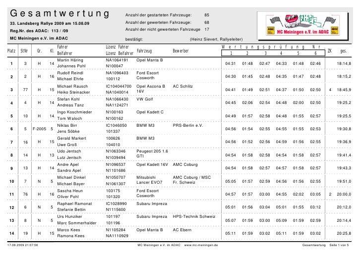 Gesamtwertung                                             Anzahl der gestarteten Fahrzeuge:             85  33. Landsberg ...