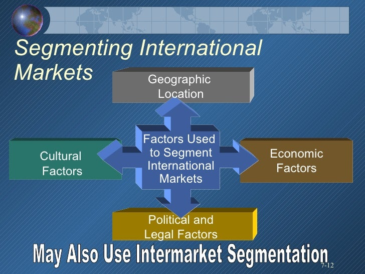 propose segmentation criteria to be used for products in different markets Different products  reebok used a global  small companies often prefer entry of less competitive markets and use this as one of the segmentation criteria.