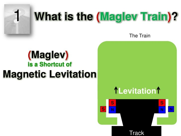 Linear Motor In Maglev Train