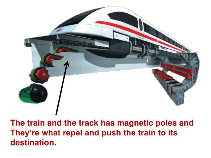 Linear Induction Motor In Maglev Trains 28 Images