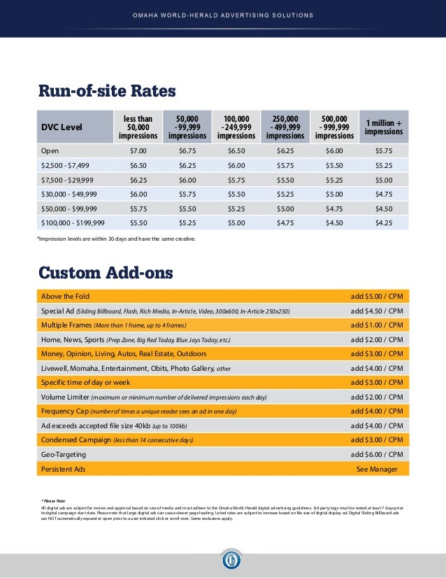 Digital Advertising Rate Card (January 2015)