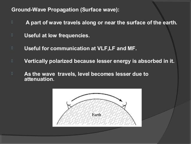 radio-wave-propagation-presentations