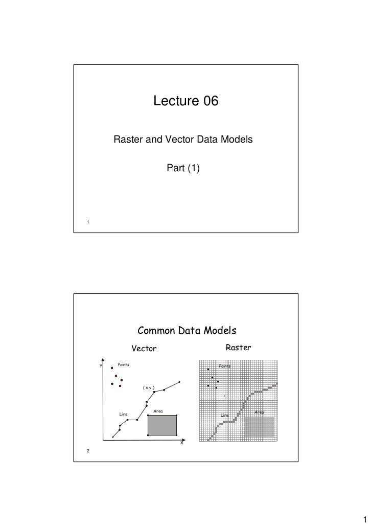 Lecture 06        Raster and Vector Data Models                                Part (1)1                  Common Data Mode...