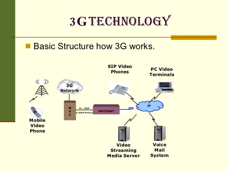 applications of 3g technology in the Presentation about 3g, 4g, next generation mobile technology - free download as powerpoint presentation (ppt), pdf file (pdf), text file (txt) or view presentation.
