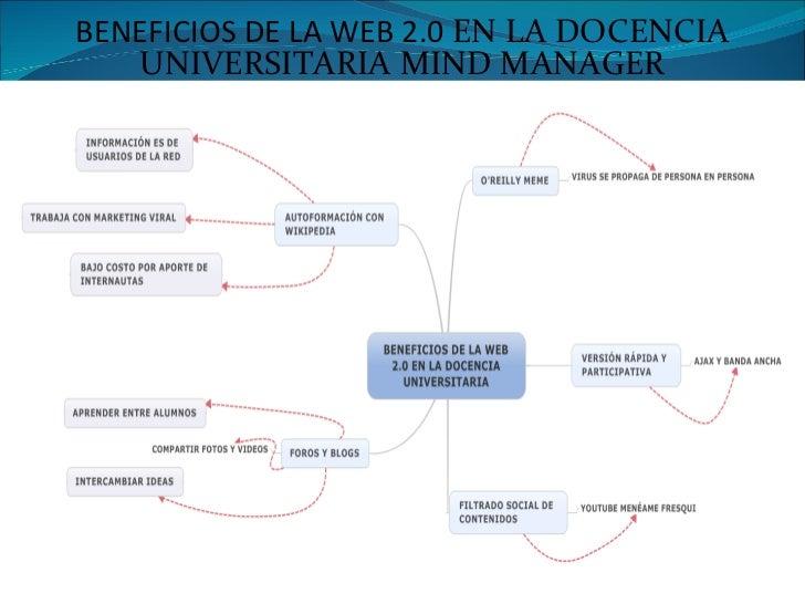 BENEFICIOS DE LA WEB 2.0  EN LA DOCENCIA UNIVERSITARIA MIND MANAGER