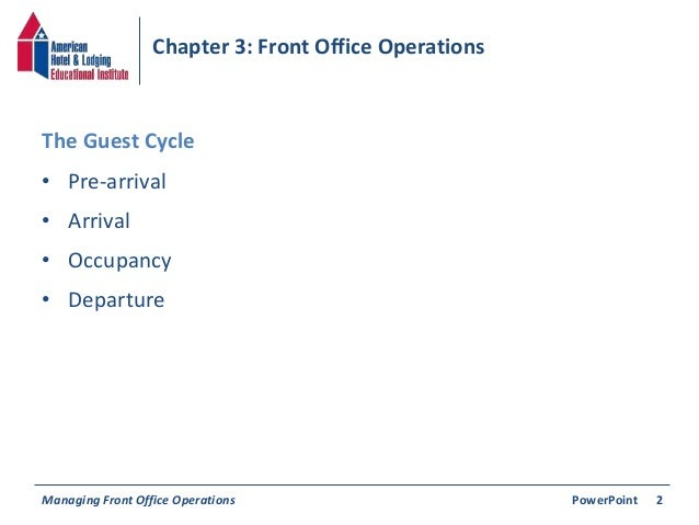 Chapter 3: Front Office Operations Slide 2