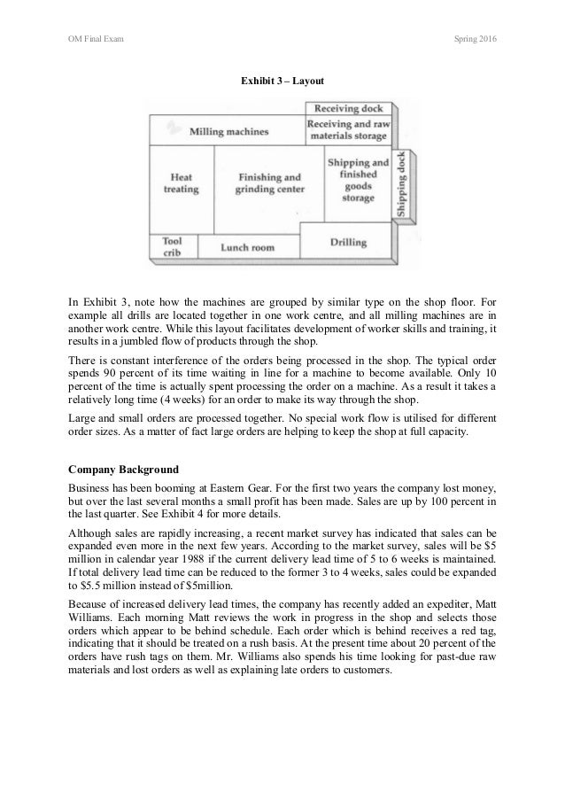 what are major problems being faced by eastern gear The case illustrates how problems are interrelated and how objectives might be clarified before decisions can be made it also provides a fundamental understanding of what a job shop is like and the typical problems faced in job shop management analysis eastern gear is experiencing a wide range of problems including: 1.