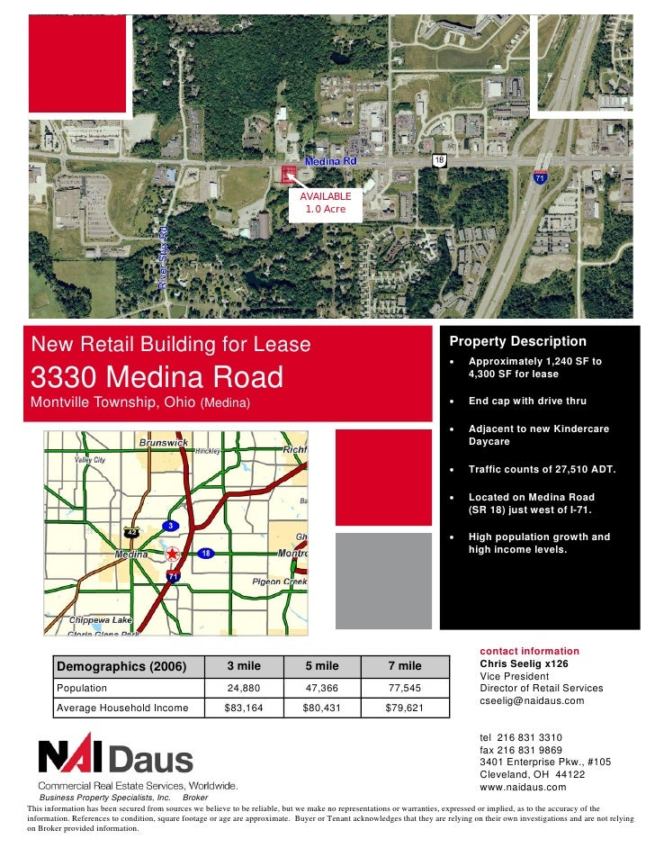 AVAILABLE                                                                                1.0 Acre      New Retail Building...