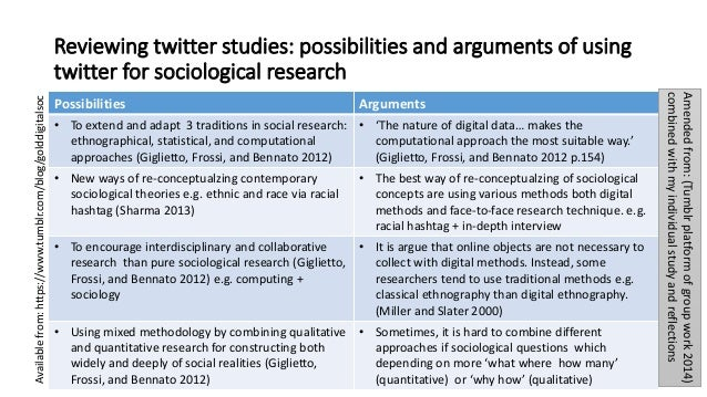 Issues in Sociological Research