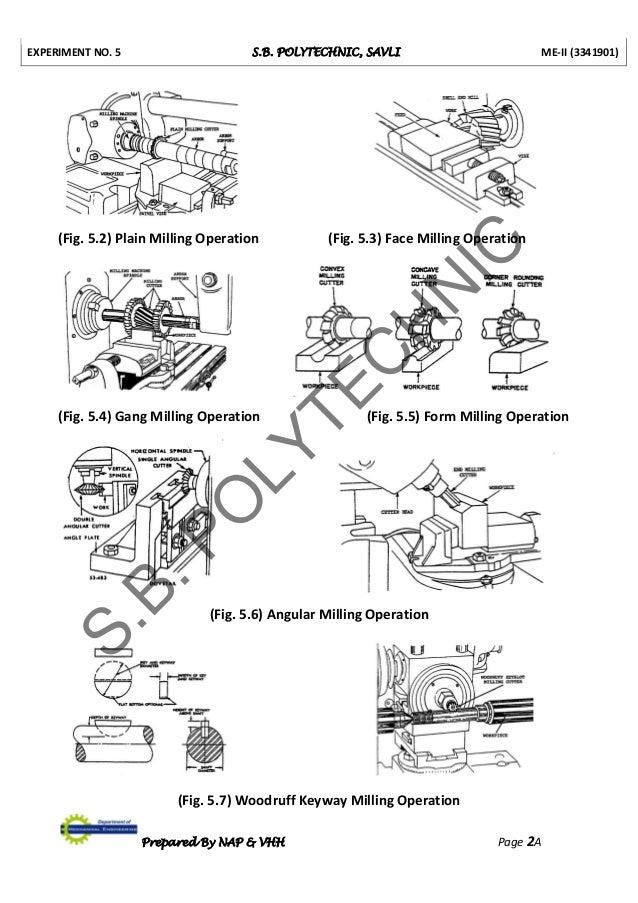 3341901 me ii-lab_manual_prepared by vipul hingu
