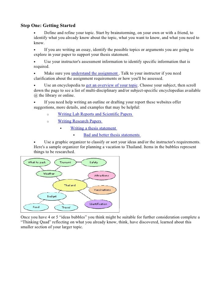 Step One: Getting Started        •     Define and refine your topic. Start by brainstorming, on your own or with a friend,...