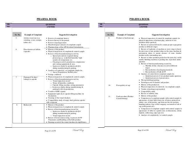 Pharma Hand Book of GMP and Q.A