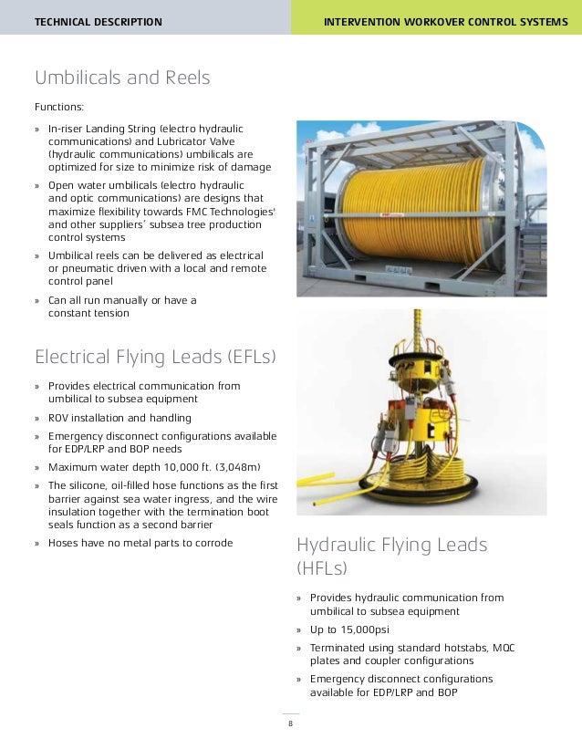 IWOCS Product Brochure_WAS (2)
