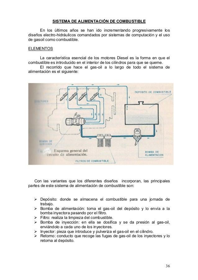Sistema de lubricación de maquinaria agrícola