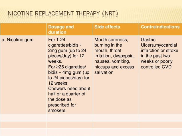 Please note that the TobaccoCessation therapy is team effort of agroup of professionalsIts Dangerous to take medicinewitho...