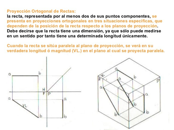 Geometria descriptiva proyecciones ortogonales for Cual es el significado de arquitectura