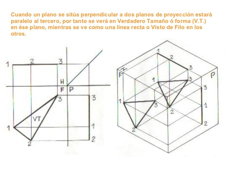 Geometria descriptiva proyecciones ortogonales for Plano de planta dibujo tecnico