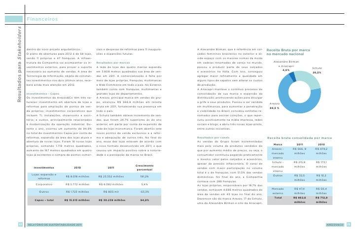 Resultados para Stakeholders   Financeiros                               dentro do novo projeto arquitetônico.            ...