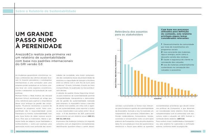 Sobre o Relatório de Sustentabilidade                                                                                     ...