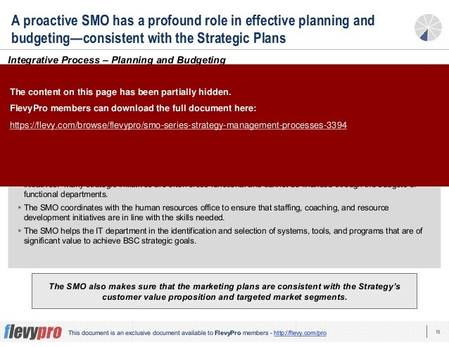 15This document is an exclusive document available to FlevyPro members - http://flevy.com/pro OVERVIEW A proactive SMO has...