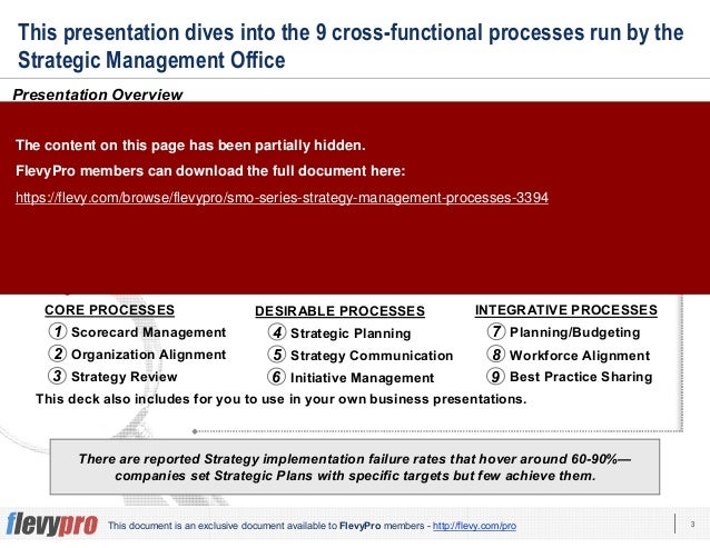 3This document is an exclusive document available to FlevyPro members - http://flevy.com/pro This presentation dives into ...