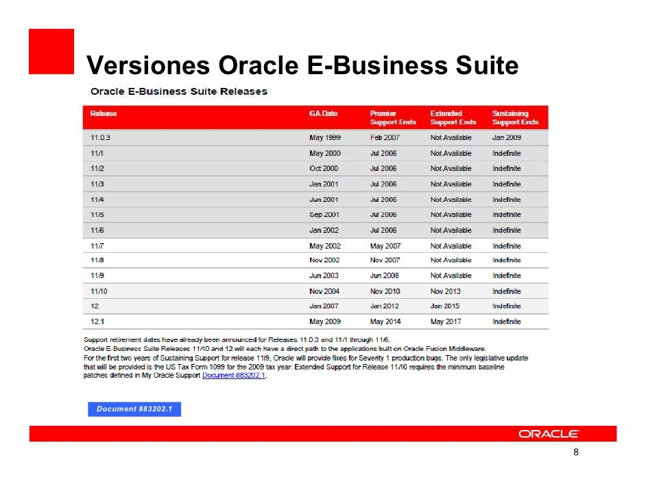 Oracle Reports 6i - coinschicago's blog