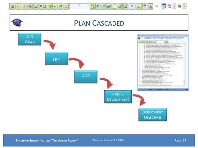 Aop business planning