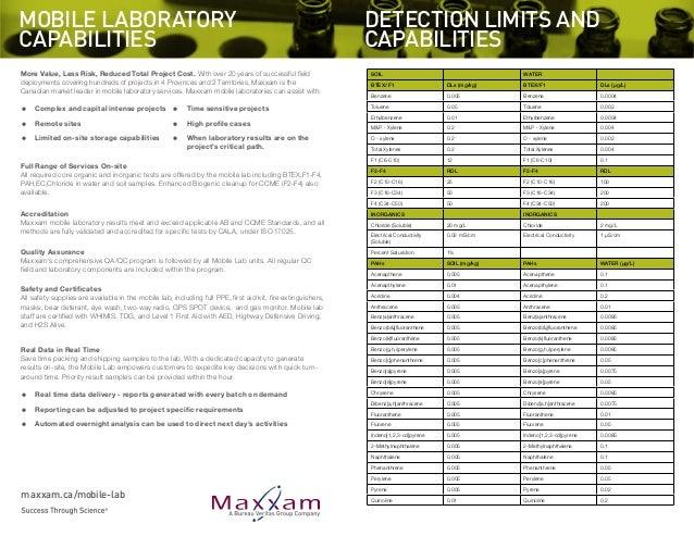 Maxxam Analytics Mobile Lab