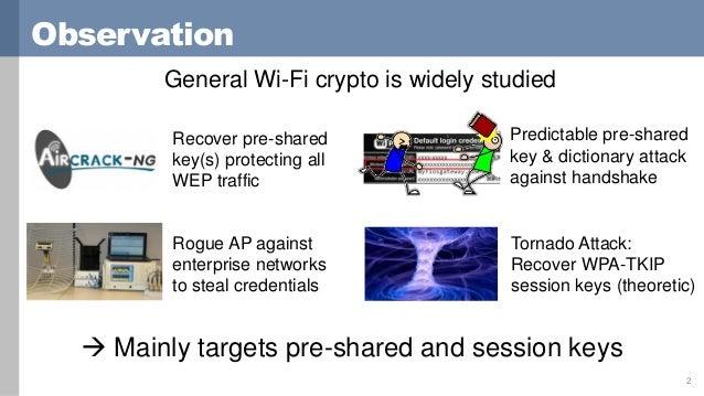 Predicting and Abusing WPA2/802.11 Group Keys Slide 2